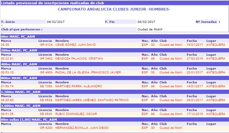 Inscritos clubes junior 1