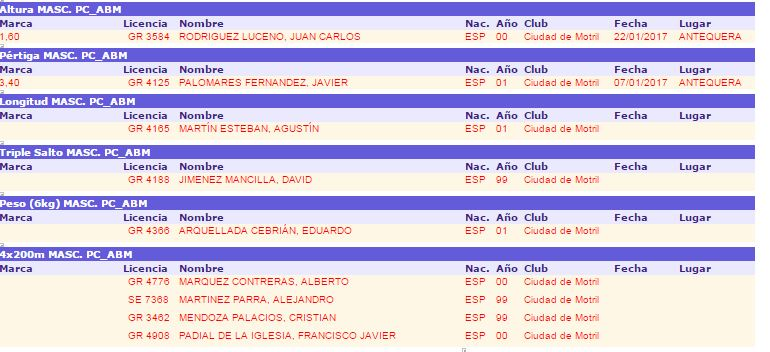inscritos clubes junior 2