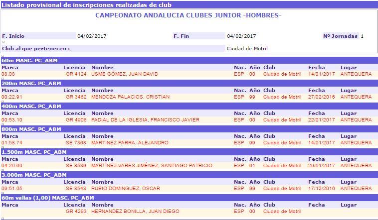 Inscritos clubes junior 1