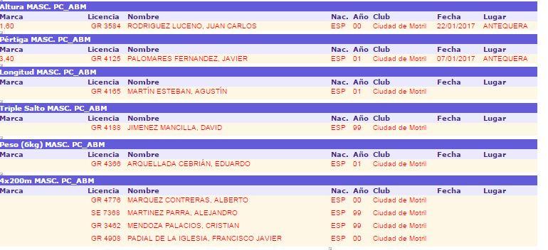 inscritos clubes junior 2